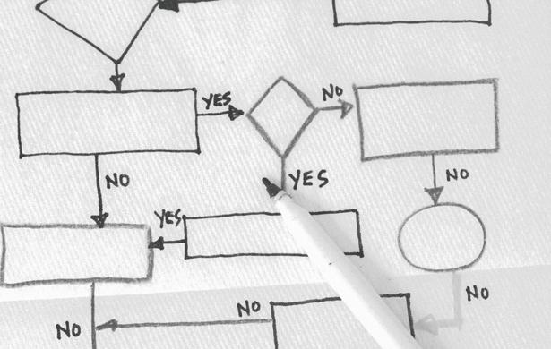 Практические подходы описания деятельности с использованием ARIS